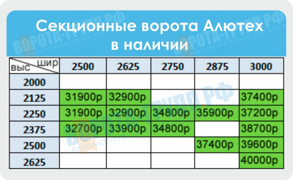 СП 18133302011 Генеральные планы промышленных