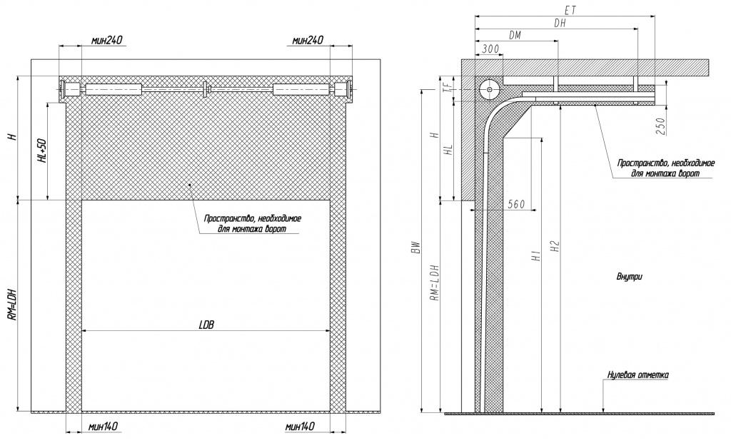 Высокий монтаж секционных ворот